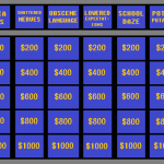 The Tournament of Moms: A Jeopardy Game Show Parody